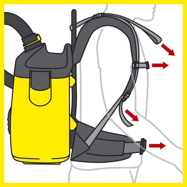 Karcher BV 5/1 Backpack Vacuum Cleaner
